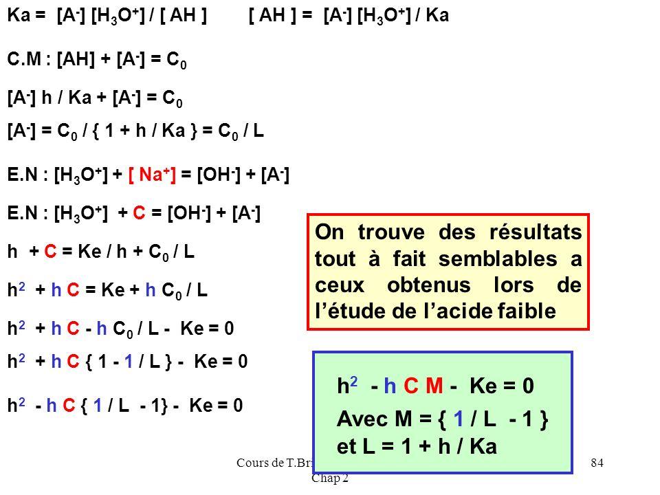 Cours de T.Briere- Acides et Bases - Chap 2 83 pH dune base faible Quel sera le pH dune solution dune base faible à la concentration C 0 mol.L -1 ? AH