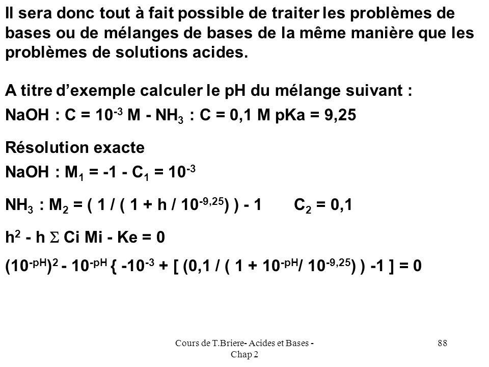 Cours de T.Briere- Acides et Bases - Chap 2 87 Comparaison Acide / Base Acide Faible : L = 1 + ( h / Ka ) - M = ( 1 / L ) Base Faible : L = 1 + ( h /