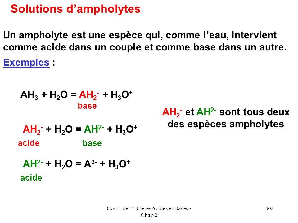 Cours de T.Briere- Acides et Bases - Chap 2 88 Il sera donc tout à fait possible de traiter les problèmes de bases ou de mélanges de bases de la même