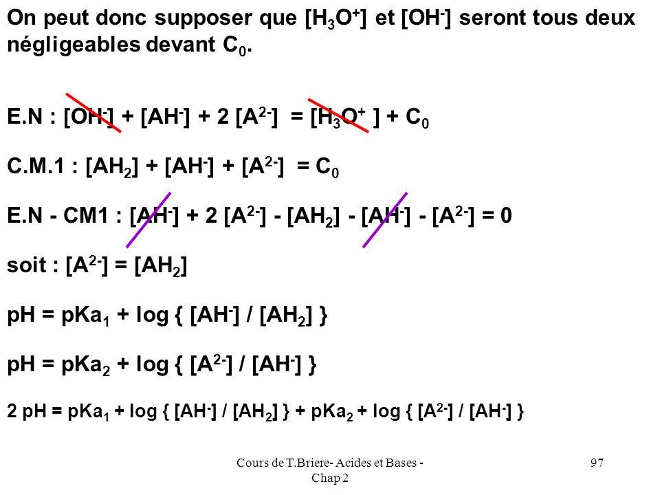Cours de T.Briere- Acides et Bases - Chap 2 96 Calcul du pH dune solution dampholyte Soit lampholyte Na +,AH - mis en solution à la concentration init
