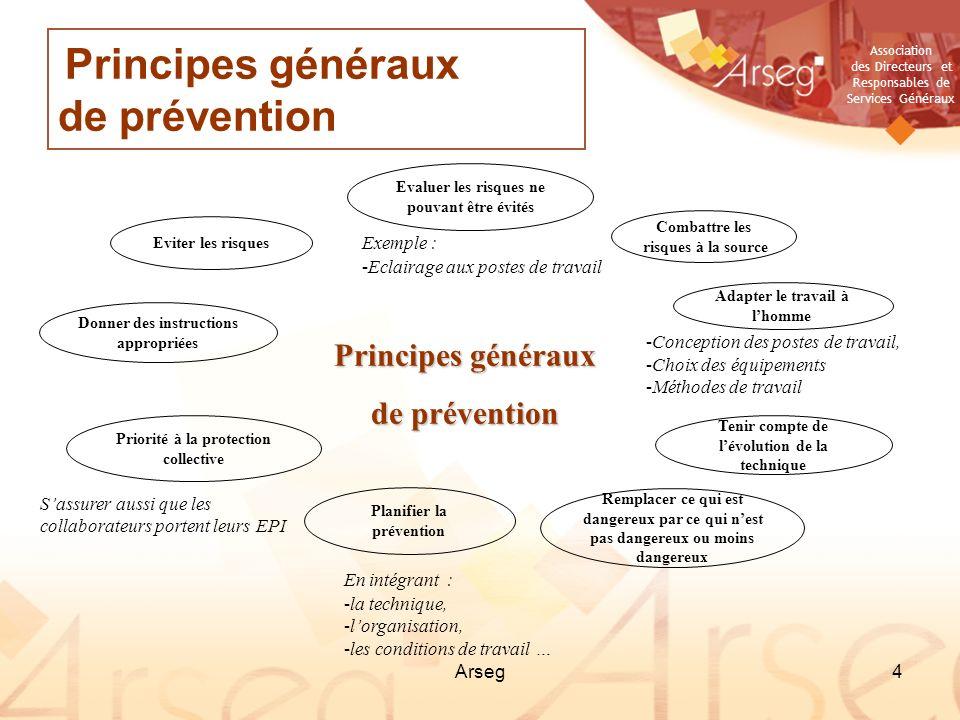 Association des Directeurs et Responsables de Services Généraux Arseg4 Principes généraux de prévention Evaluer les risques ne pouvant être évités Com