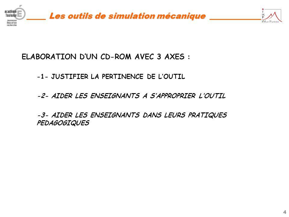 3 Les outils de simulation mécanique COMMENTAIRES SUR LA PLACE DE LOUTIL 1/ la modélisation du problème Les modèles retenus peuvent être présentés aux
