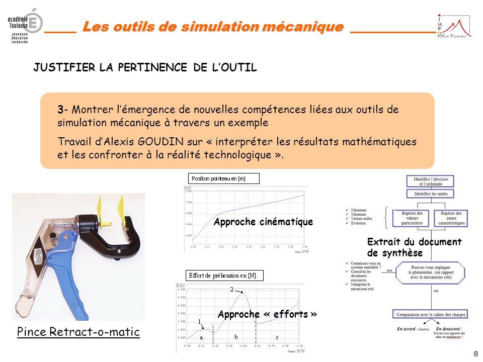 7 Les outils de simulation mécanique 2- Montrer limportance de la modélisation et de lexpérimentation dans les approches techniques (Yves LE BOULAIR e