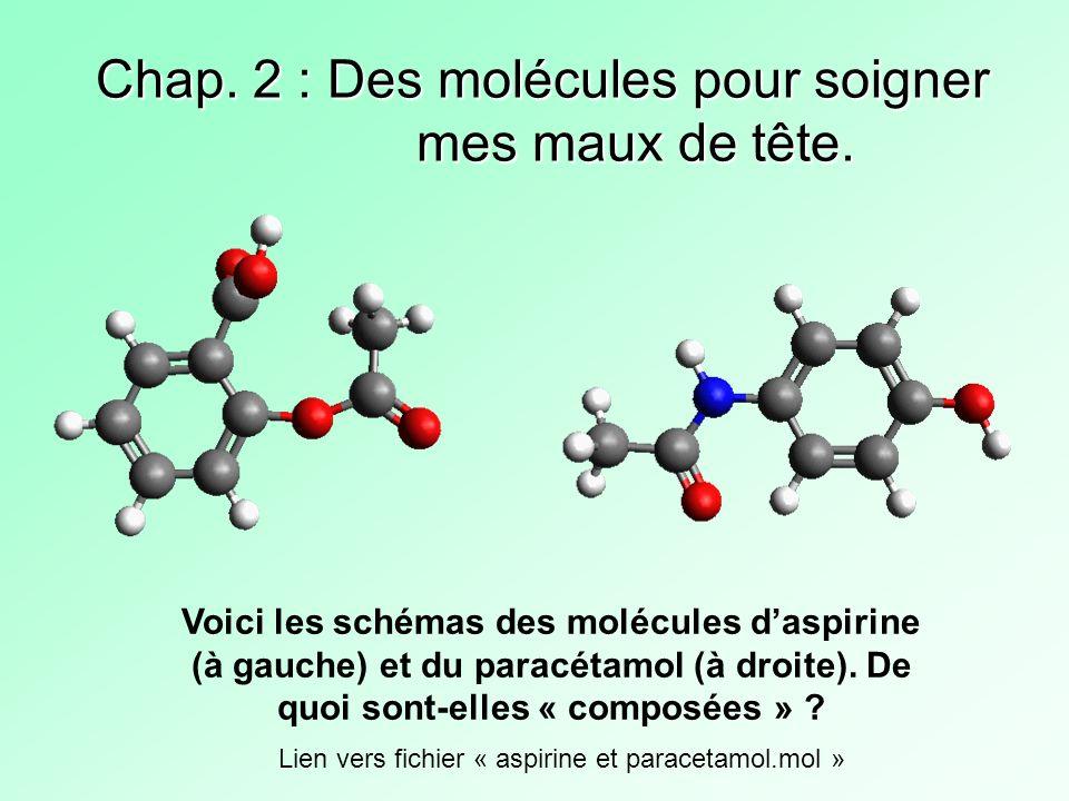 Chap. 2 : Des molécules pour soigner mes maux de tête. Voici les schémas des molécules daspirine (à gauche) et du paracétamol (à droite). De quoi sont