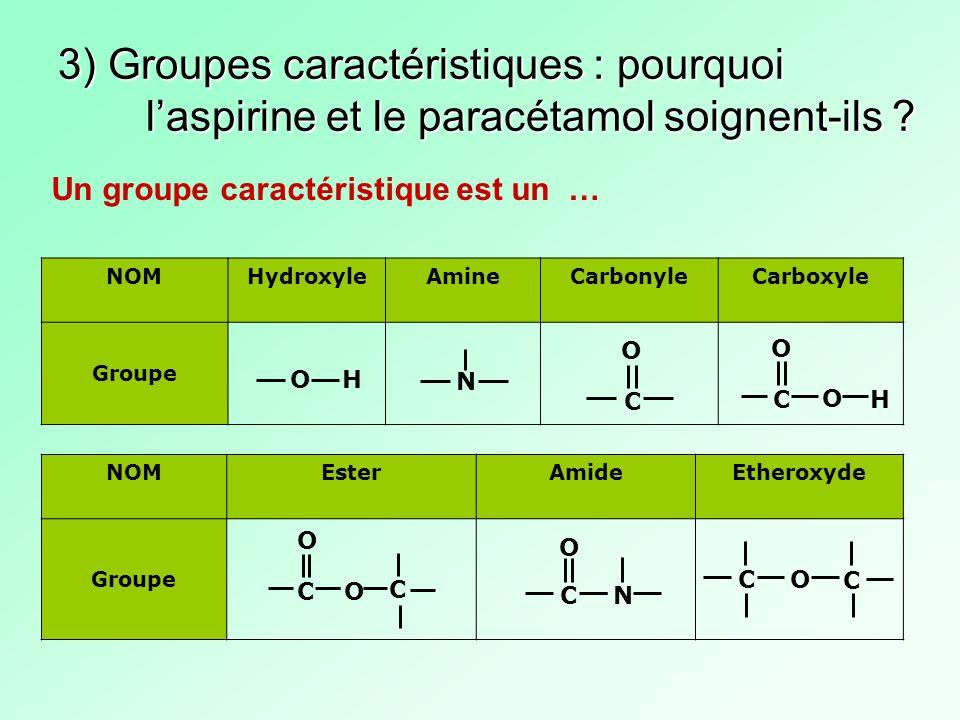 3) Groupes caractéristiques : pourquoi laspirine et le paracétamol soignent-ils ? Un groupe caractéristique est un … OH N C O C O O H C O O C C O N C