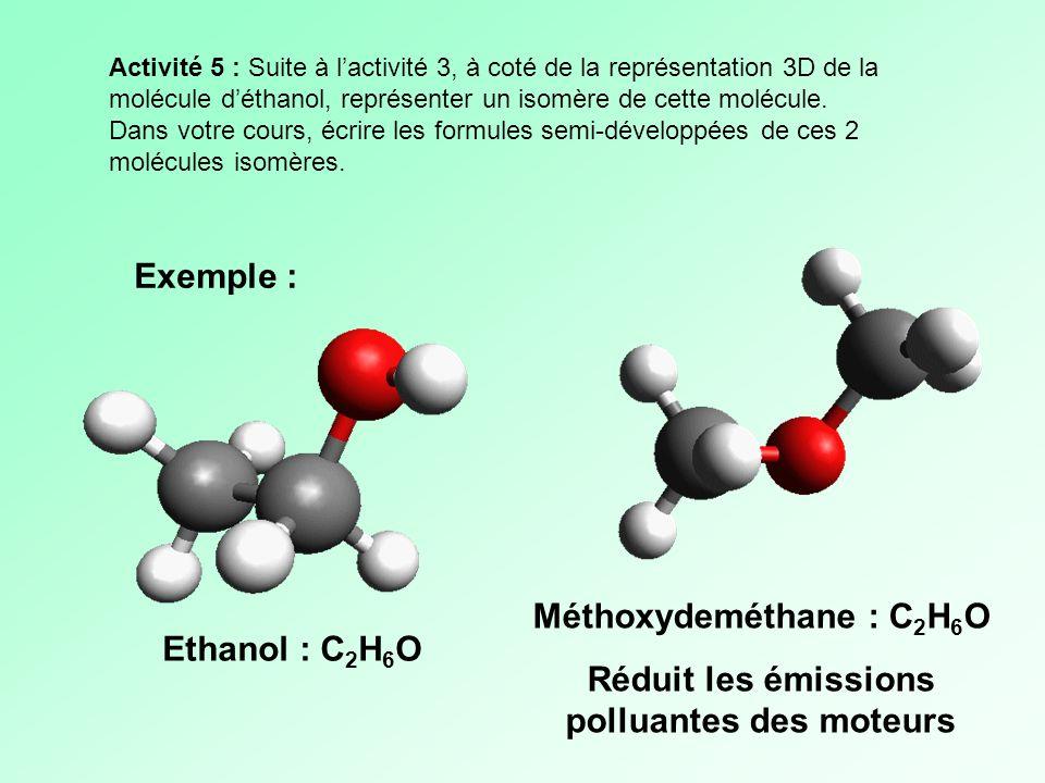 Exemple : Ethanol : C 2 H 6 O Méthoxydeméthane : C 2 H 6 O Réduit les émissions polluantes des moteurs Activité 5 : Suite à lactivité 3, à coté de la