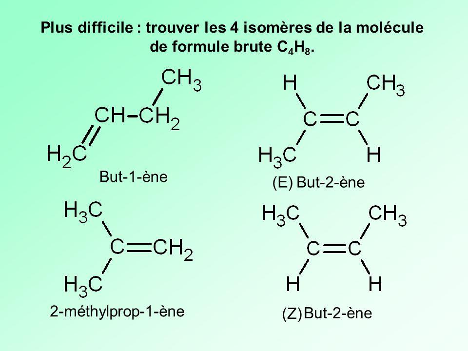 Plus difficile : trouver les 4 isomères de la molécule de formule brute C 4 H 8. But-1-ène But-2-ène 2-méthylprop-1-ène (Z) (E)