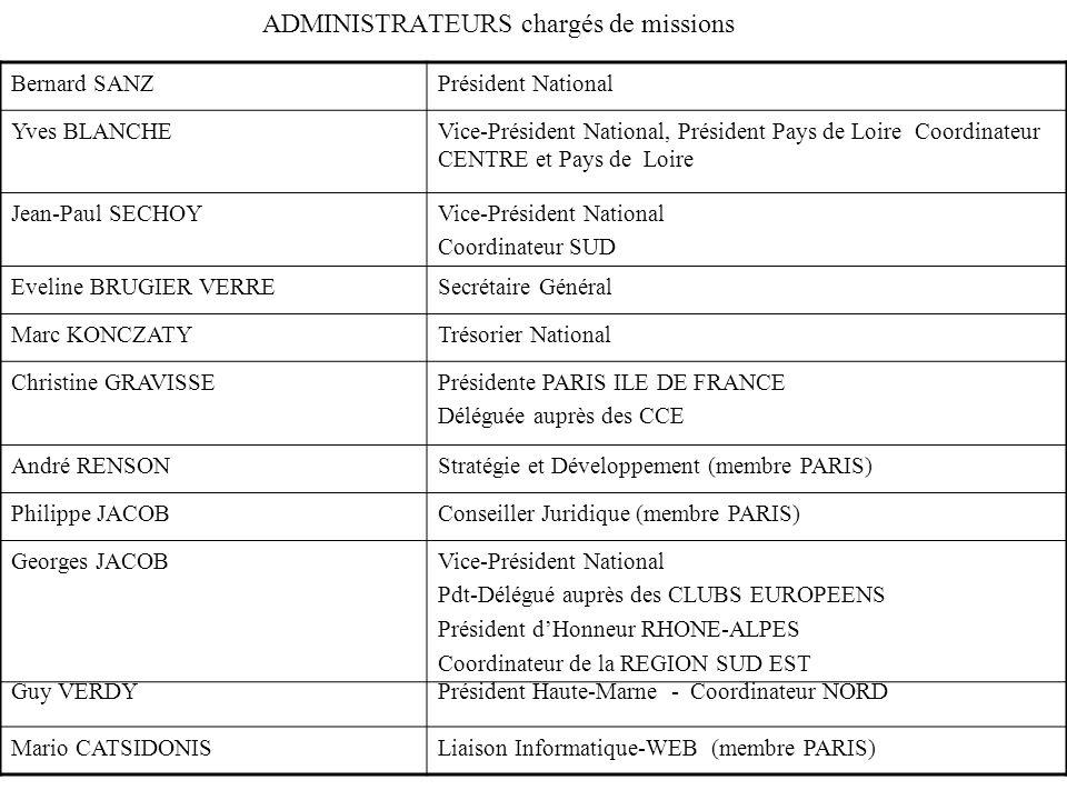 Bernard SANZPrésident National Yves BLANCHEVice-Président National, Président Pays de Loire Coordinateur CENTRE et Pays de Loire Jean-Paul SECHOYVice-