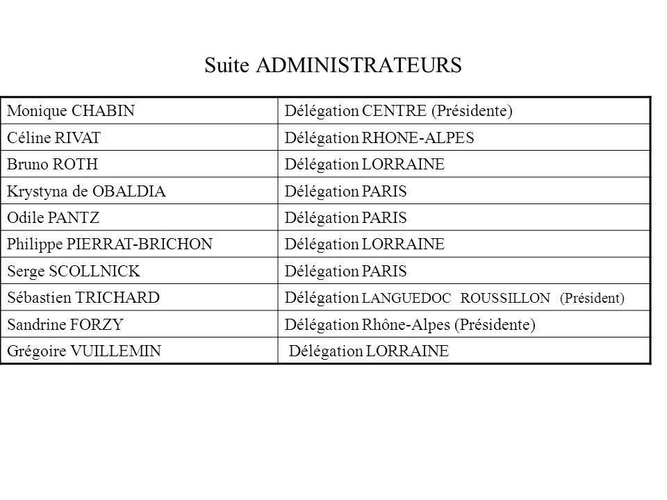 Suite ADMINISTRATEURS Monique CHABINDélégation CENTRE (Présidente) Céline RIVATDélégation RHONE-ALPES Bruno ROTHDélégation LORRAINE Krystyna de OBALDI