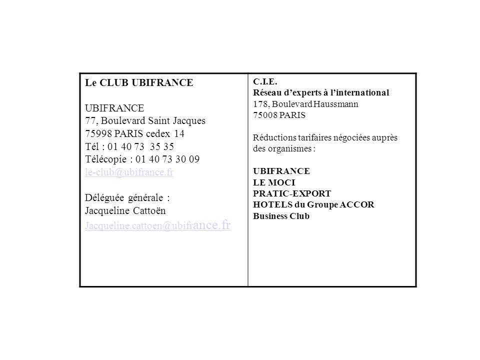 Le CLUB UBIFRANCE UBIFRANCE 77, Boulevard Saint Jacques 75998 PARIS cedex 14 Tél : 01 40 73 35 35 Télécopie : 01 40 73 30 09 le-club@ubifrance.fr Délé