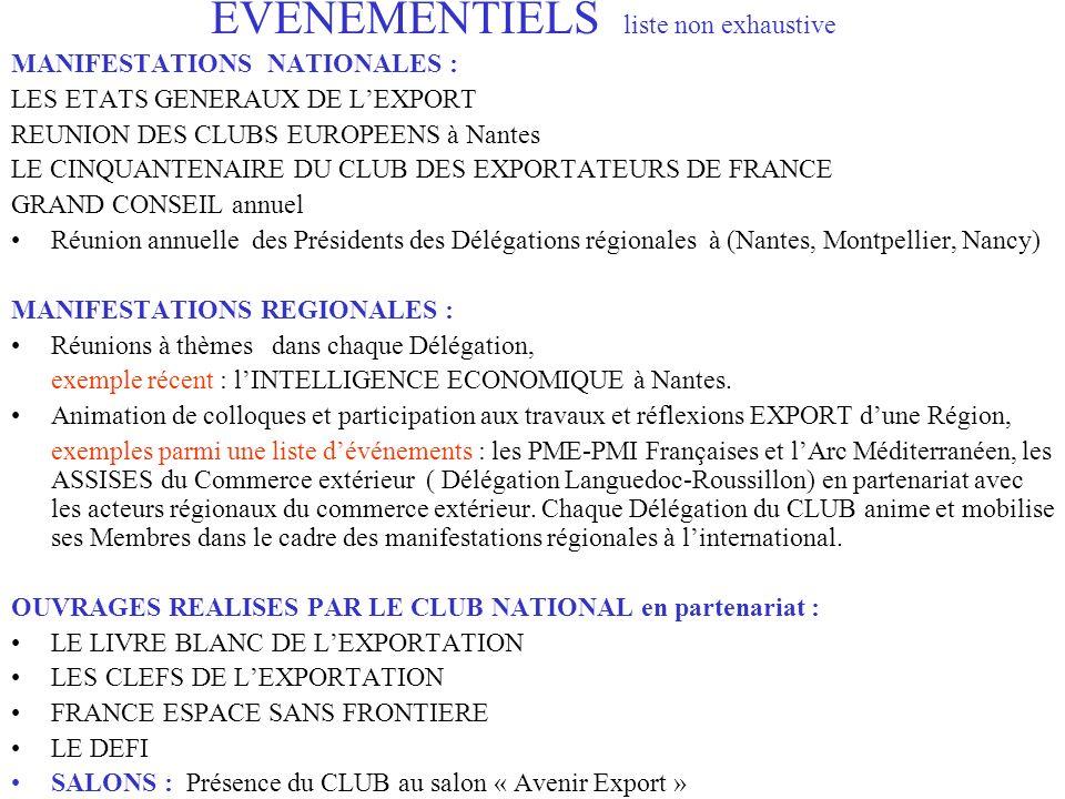 EVENEMENTIELS liste non exhaustive MANIFESTATIONS NATIONALES : LES ETATS GENERAUX DE LEXPORT REUNION DES CLUBS EUROPEENS à Nantes LE CINQUANTENAIRE DU