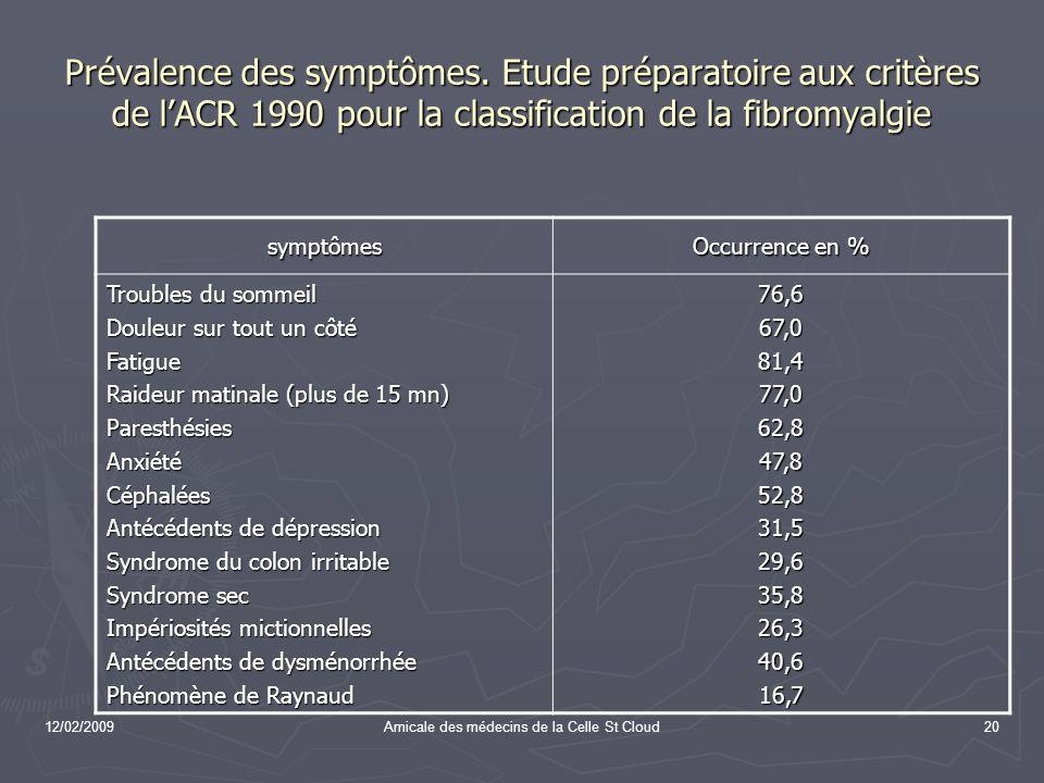 12/02/2009Amicale des médecins de la Celle St Cloud20 Prévalence des symptômes. Etude préparatoire aux critères de lACR 1990 pour la classification de