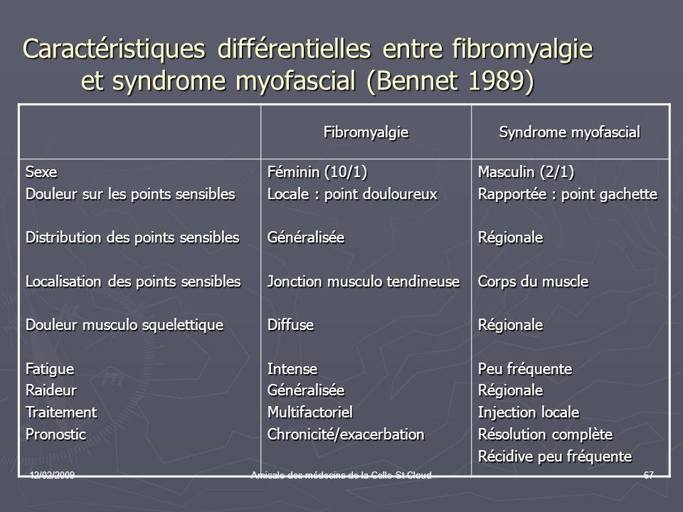 12/02/2009Amicale des médecins de la Celle St Cloud67 Caractéristiques différentielles entre fibromyalgie et syndrome myofascial (Bennet 1989) Fibromy