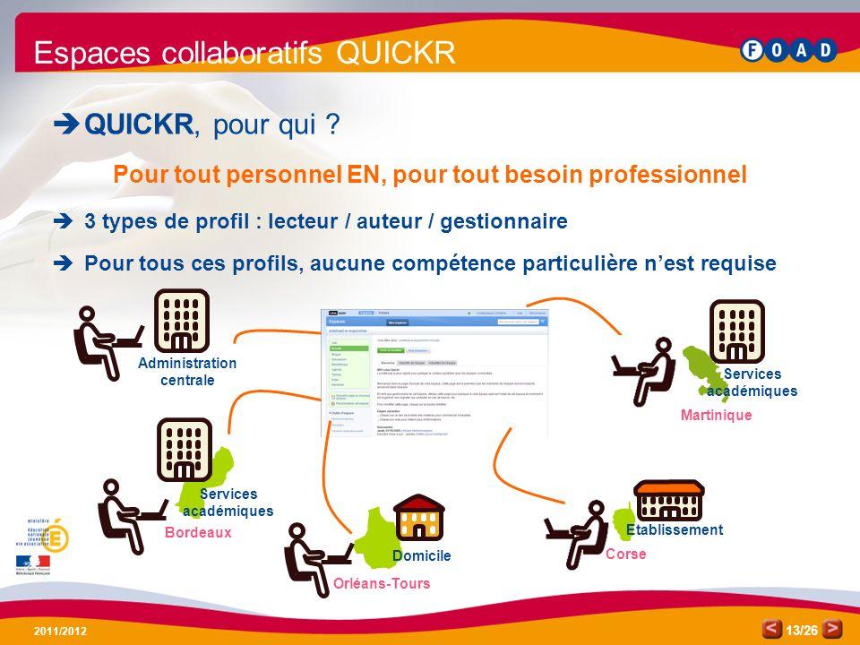 /26 2011/2012 13 Espaces collaboratifs QUICKR QUICKR, pour qui ? Pour tout personnel EN, pour tout besoin professionnel 3 types de profil : lecteur /