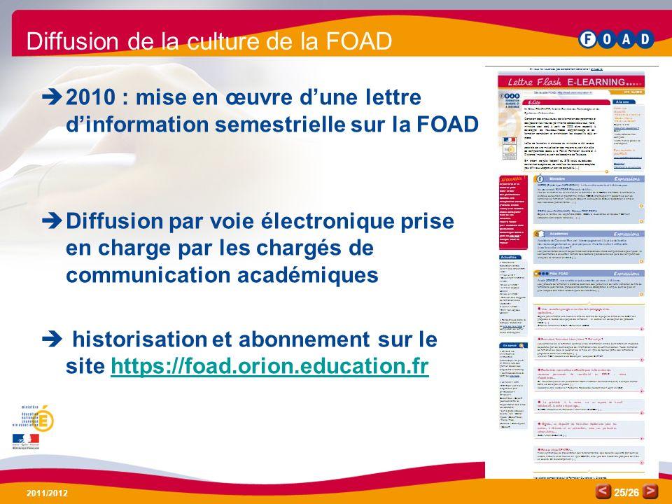 /26 2011/2012 25 Diffusion de la culture de la FOAD 2010 : mise en œuvre dune lettre dinformation semestrielle sur la FOAD Diffusion par voie électron
