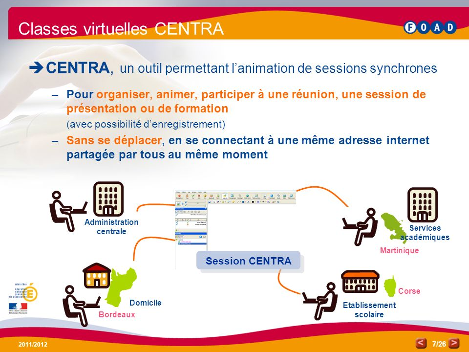/26 2011/2012 7 Classes virtuelles CENTRA CENTRA, un outil permettant lanimation de sessions synchrones –Pour organiser, animer, participer à une réun