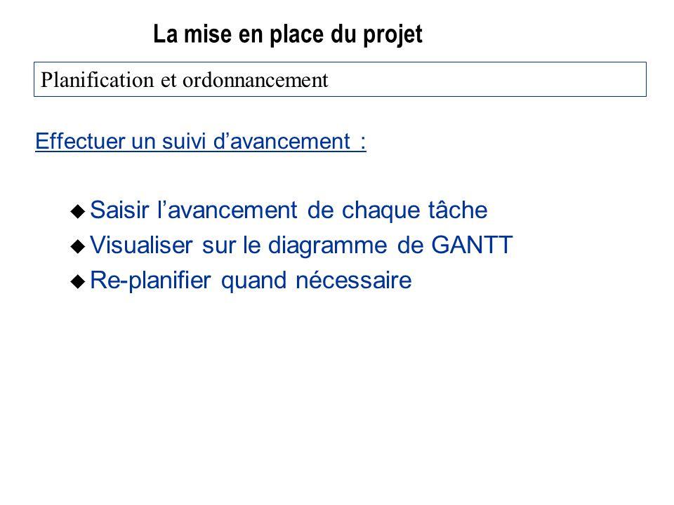 La mise en place du projet Effectuer un suivi davancement : u Saisir lavancement de chaque tâche u Visualiser sur le diagramme de GANTT u Re-planifier