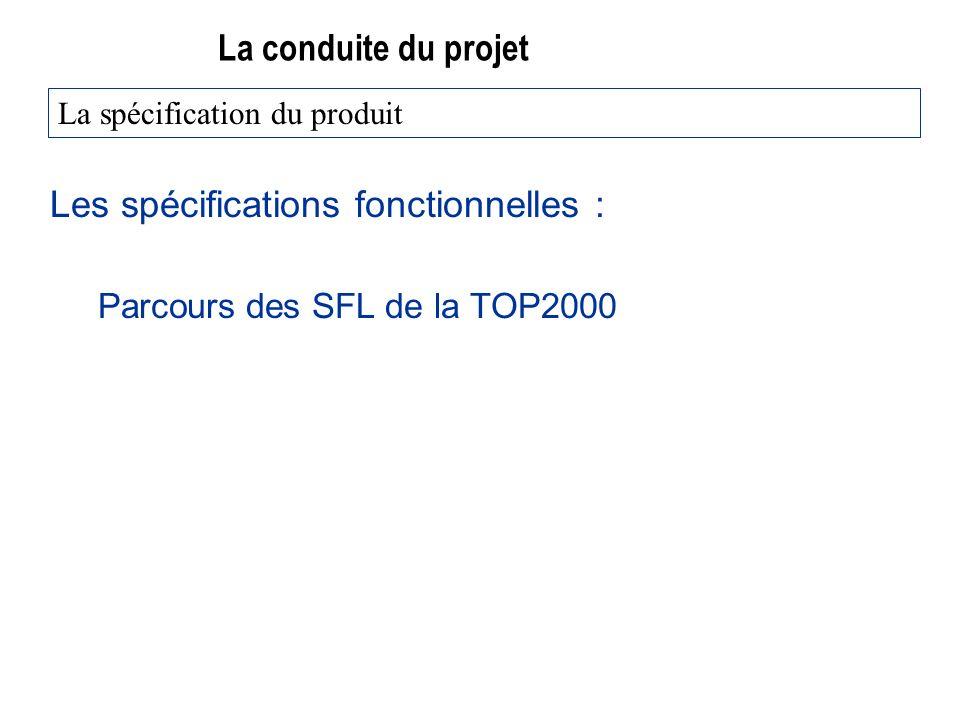 La conduite du projet Les spécifications fonctionnelles : Parcours des SFL de la TOP2000 La spécification du produit