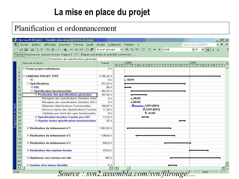 La mise en place du projet Planification et ordonnancement Source : svn2.assembla.com/svn/filrouge/...