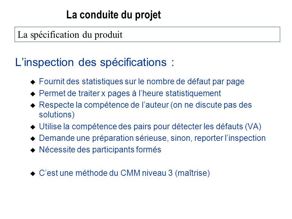 La conduite du projet Linspection des spécifications : u Fournit des statistiques sur le nombre de défaut par page u Permet de traiter x pages à lheur