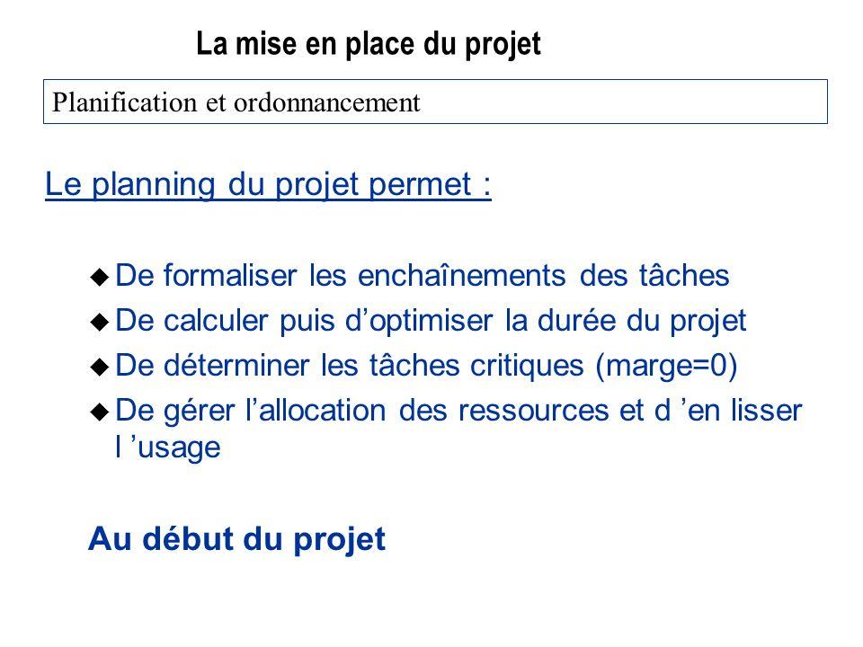La mise en place du projet Le planning du projet permet : u De formaliser les enchaînements des tâches u De calculer puis doptimiser la durée du proje