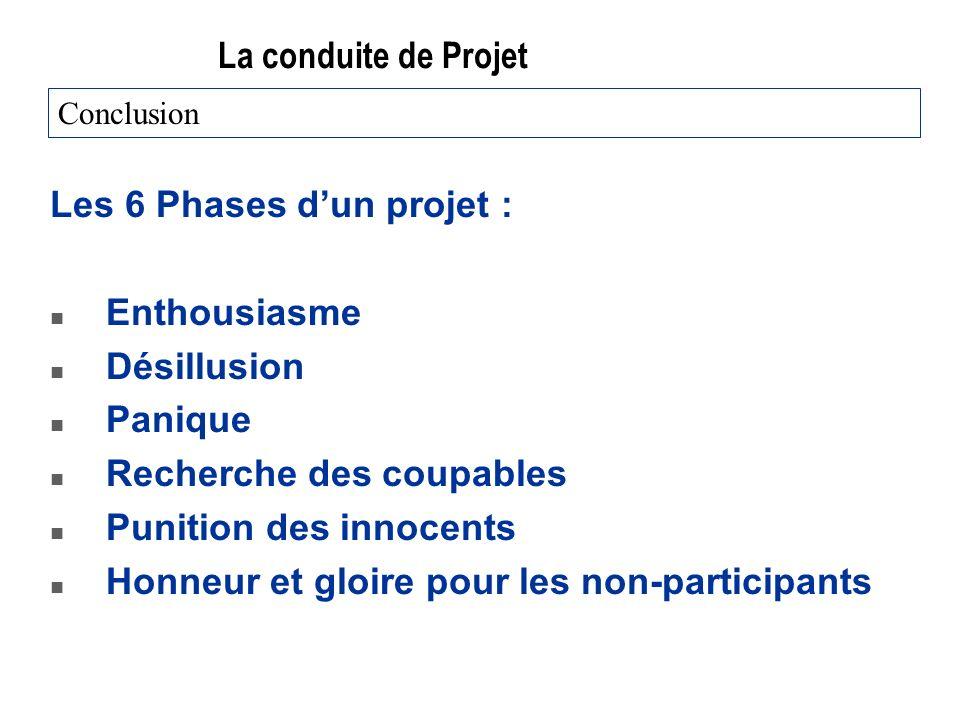 La conduite de Projet Les 6 Phases dun projet : n Enthousiasme n Désillusion n Panique n Recherche des coupables n Punition des innocents n Honneur et