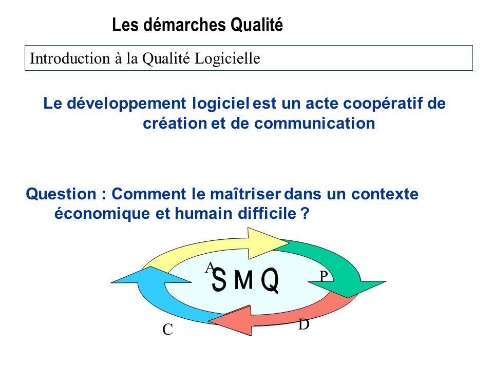 Les démarches Qualité Le développement logiciel est un acte coopératif de création et de communication Question : Comment le maîtriser dans un contexte économique et humain difficile .