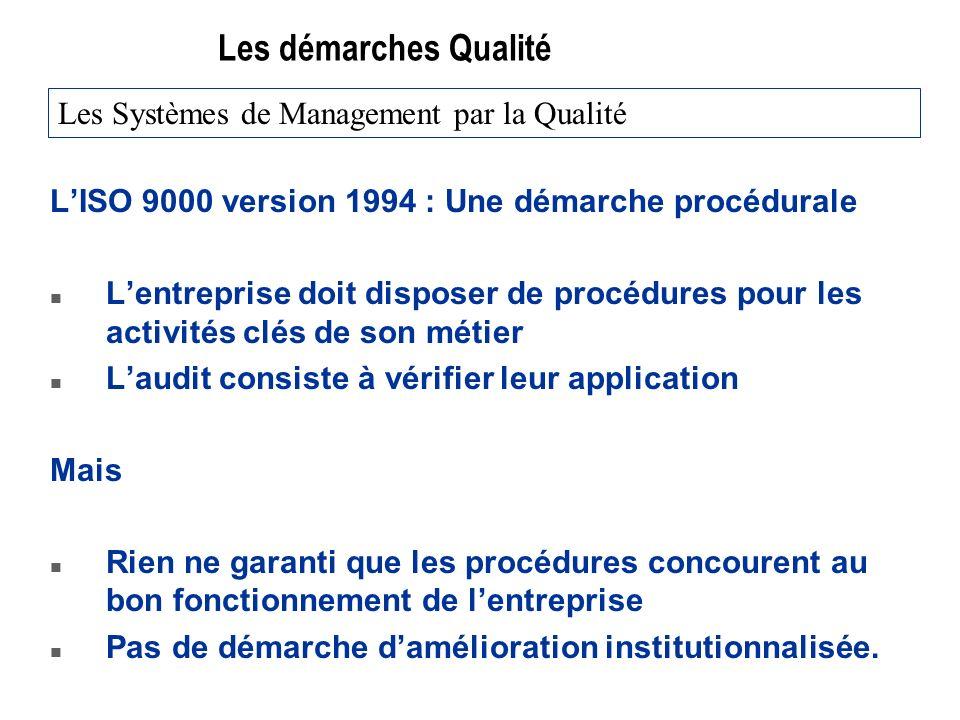 Les démarches Qualité LISO 9000 version 1994 : Une démarche procédurale n Lentreprise doit disposer de procédures pour les activités clés de son métie