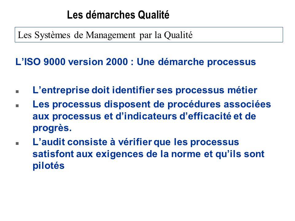 Les démarches Qualité LISO 9000 version 2000 : Une démarche processus n Lentreprise doit identifier ses processus métier n Les processus disposent de procédures associées aux processus et dindicateurs defficacité et de progrès.