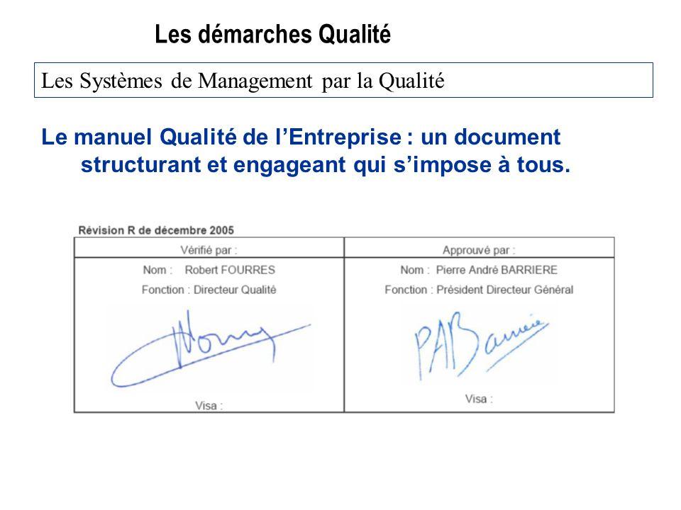 Les démarches Qualité Le manuel Qualité de lEntreprise : un document structurant et engageant qui simpose à tous. Les Systèmes de Management par la Qu