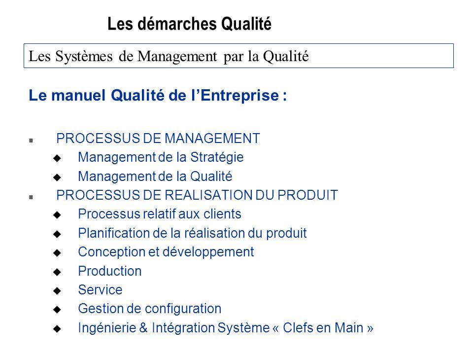 Les démarches Qualité Le manuel Qualité de lEntreprise : n PROCESSUS DE MANAGEMENT u Management de la Stratégie u Management de la Qualité n PROCESSUS