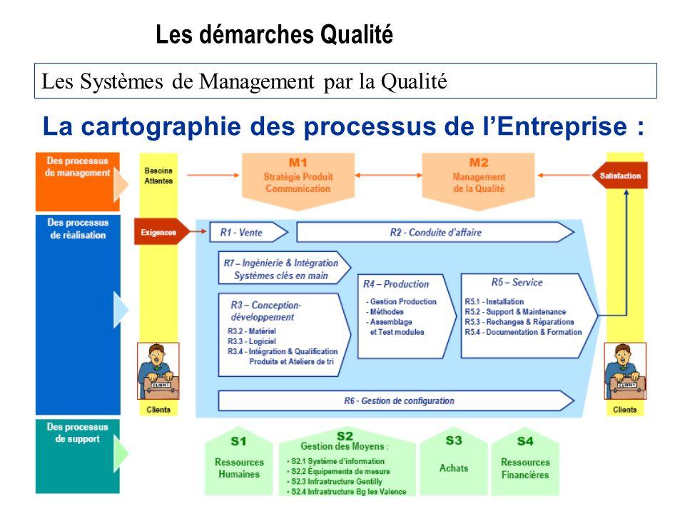 Les démarches Qualité La cartographie des processus de lEntreprise : Les Systèmes de Management par la Qualité