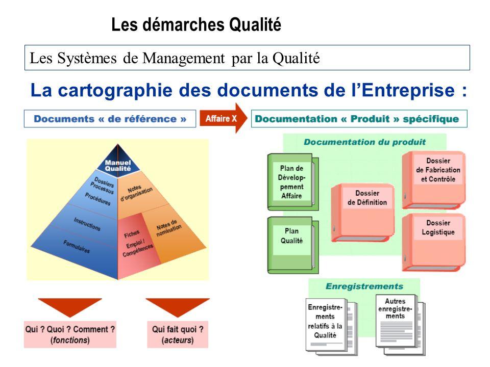 Les démarches Qualité La cartographie des documents de lEntreprise : Les Systèmes de Management par la Qualité