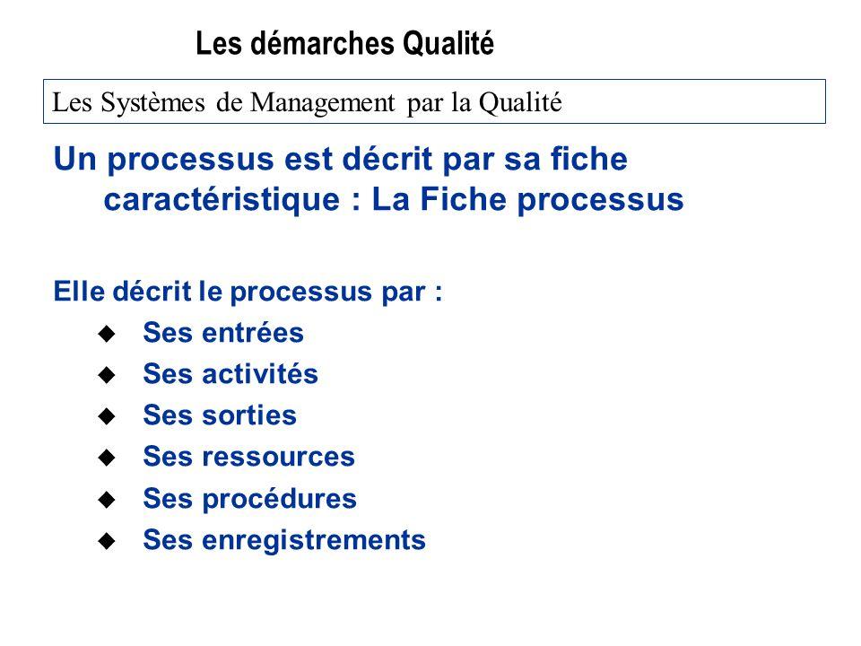 Les démarches Qualité Un processus est décrit par sa fiche caractéristique : La Fiche processus Elle décrit le processus par : u Ses entrées u Ses activités u Ses sorties u Ses ressources u Ses procédures u Ses enregistrements Les Systèmes de Management par la Qualité