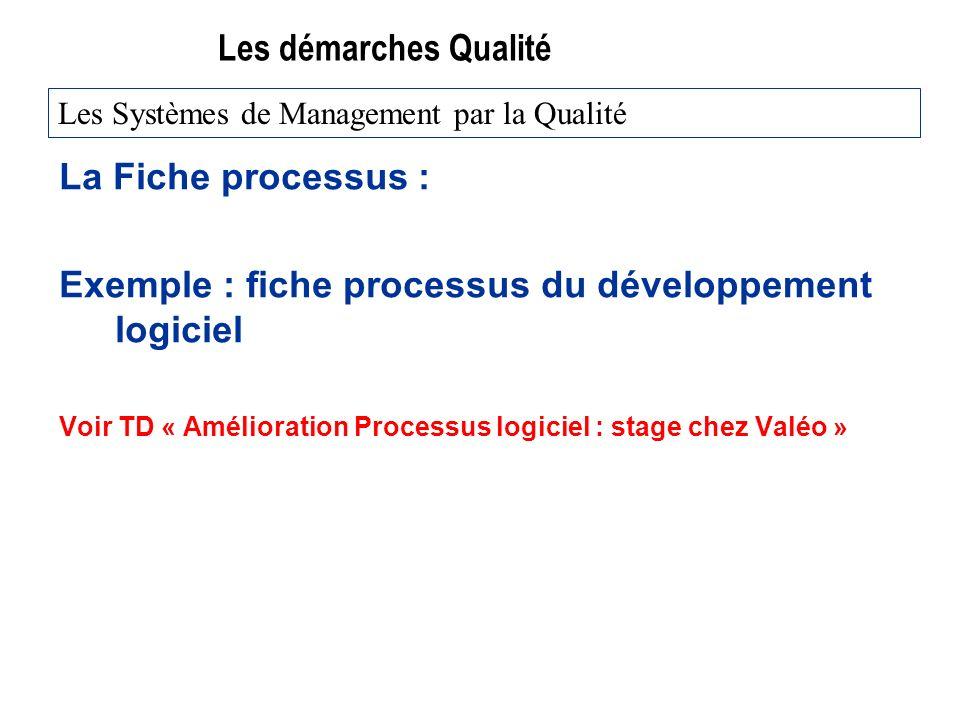 Les démarches Qualité La Fiche processus : Exemple : fiche processus du développement logiciel Voir TD « Amélioration Processus logiciel : stage chez Valéo » Les Systèmes de Management par la Qualité