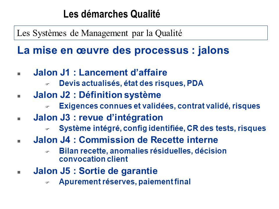 Les démarches Qualité La mise en œuvre des processus : jalons n Jalon J1 : Lancement daffaire F Devis actualisés, état des risques, PDA n Jalon J2 : D