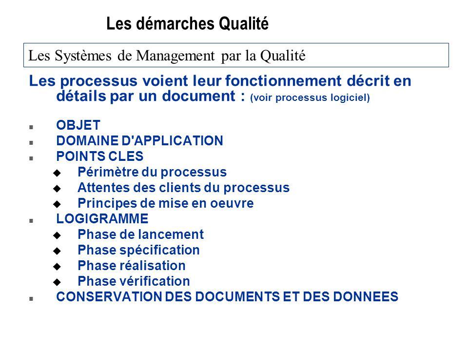 Les démarches Qualité Les processus voient leur fonctionnement décrit en détails par un document : (voir processus logiciel) n OBJET n DOMAINE D'APPLI