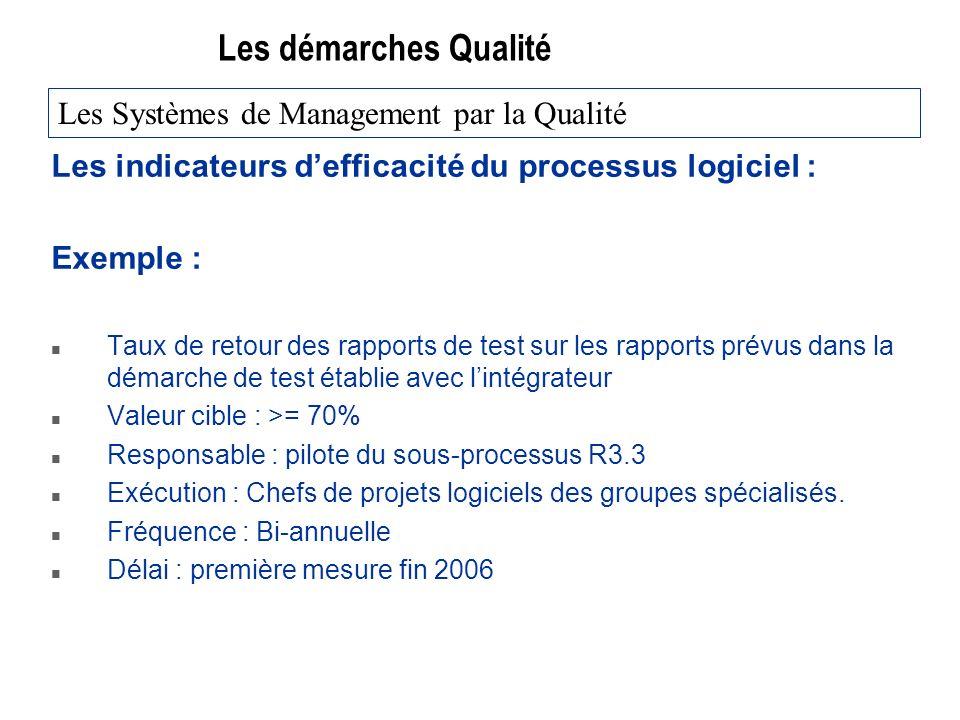 Les démarches Qualité Les indicateurs defficacité du processus logiciel : Exemple : n Taux de retour des rapports de test sur les rapports prévus dans