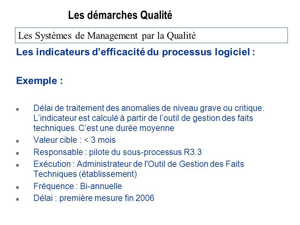 Les démarches Qualité Les indicateurs defficacité du processus logiciel : Exemple : n Délai de traitement des anomalies de niveau grave ou critique.