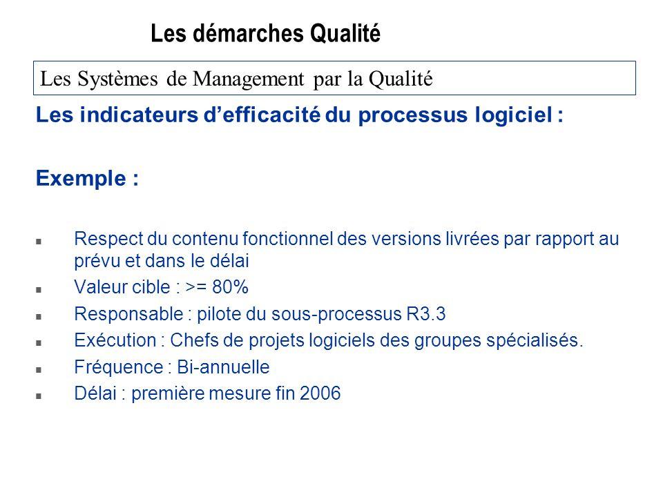 Les démarches Qualité Les indicateurs defficacité du processus logiciel : Exemple : n Respect du contenu fonctionnel des versions livrées par rapport