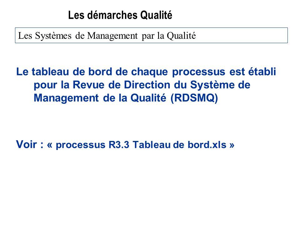 Les démarches Qualité Le tableau de bord de chaque processus est établi pour la Revue de Direction du Système de Management de la Qualité (RDSMQ) Voir : « processus R3.3 Tableau de bord.xls » Les Systèmes de Management par la Qualité