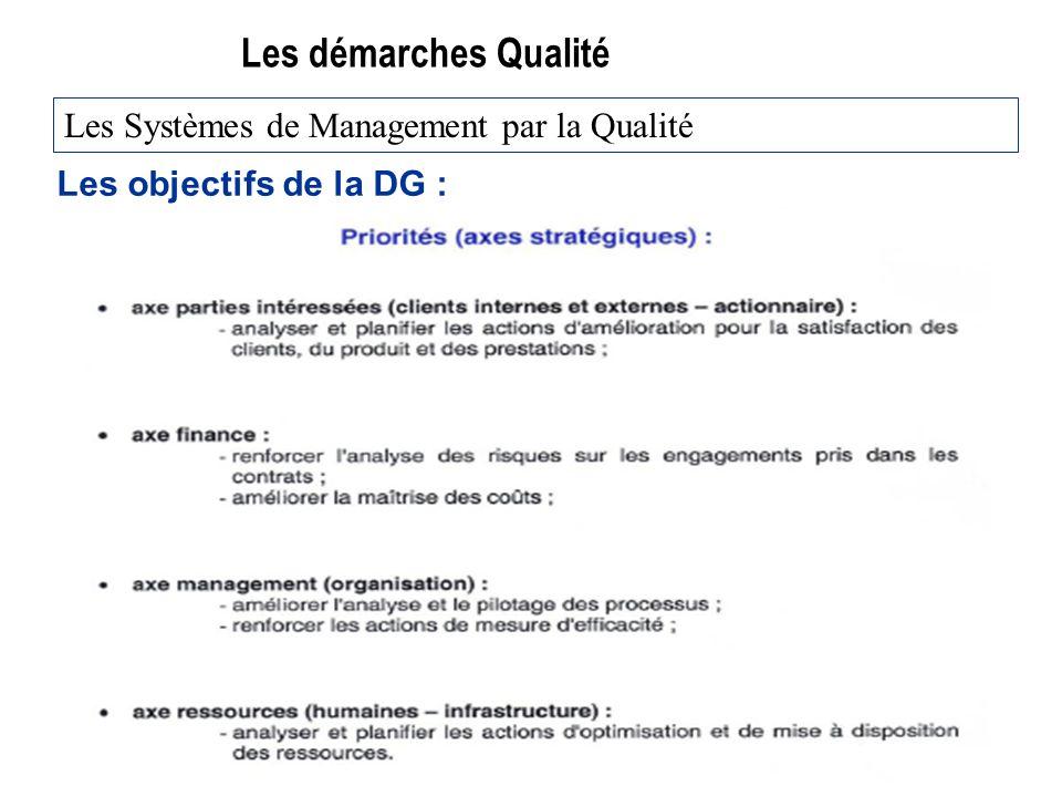 Les démarches Qualité Les objectifs de la DG : Les Systèmes de Management par la Qualité