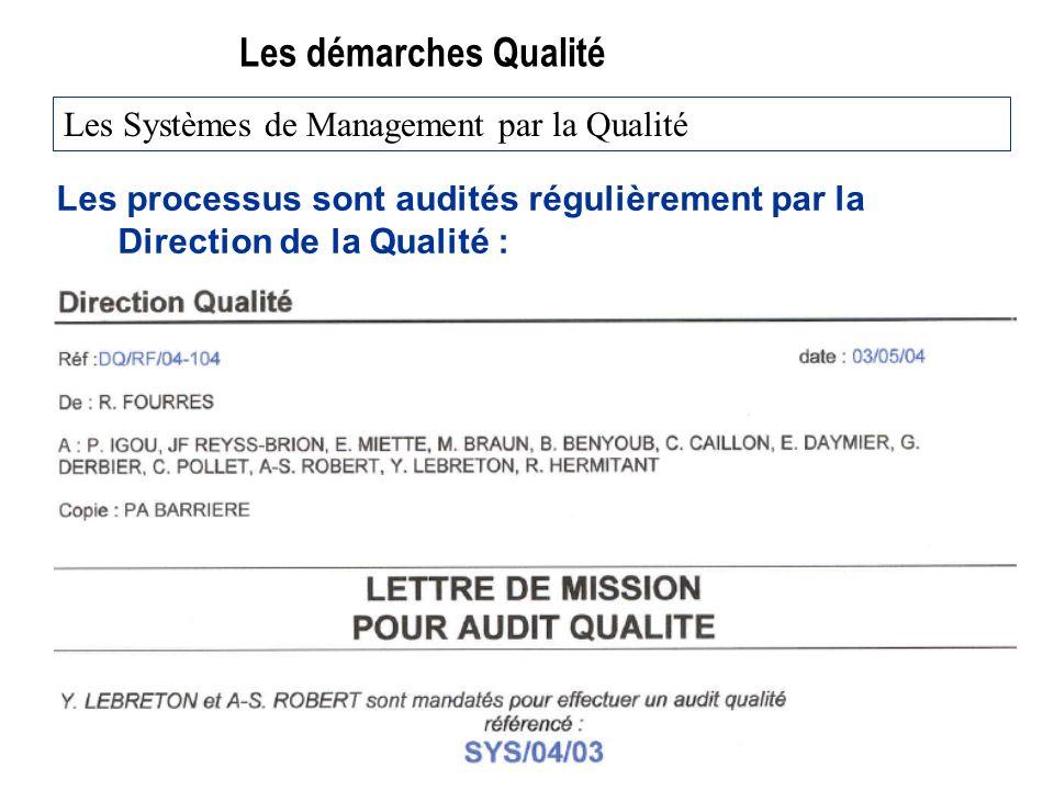Les démarches Qualité Les processus sont audités régulièrement par la Direction de la Qualité : Les Systèmes de Management par la Qualité