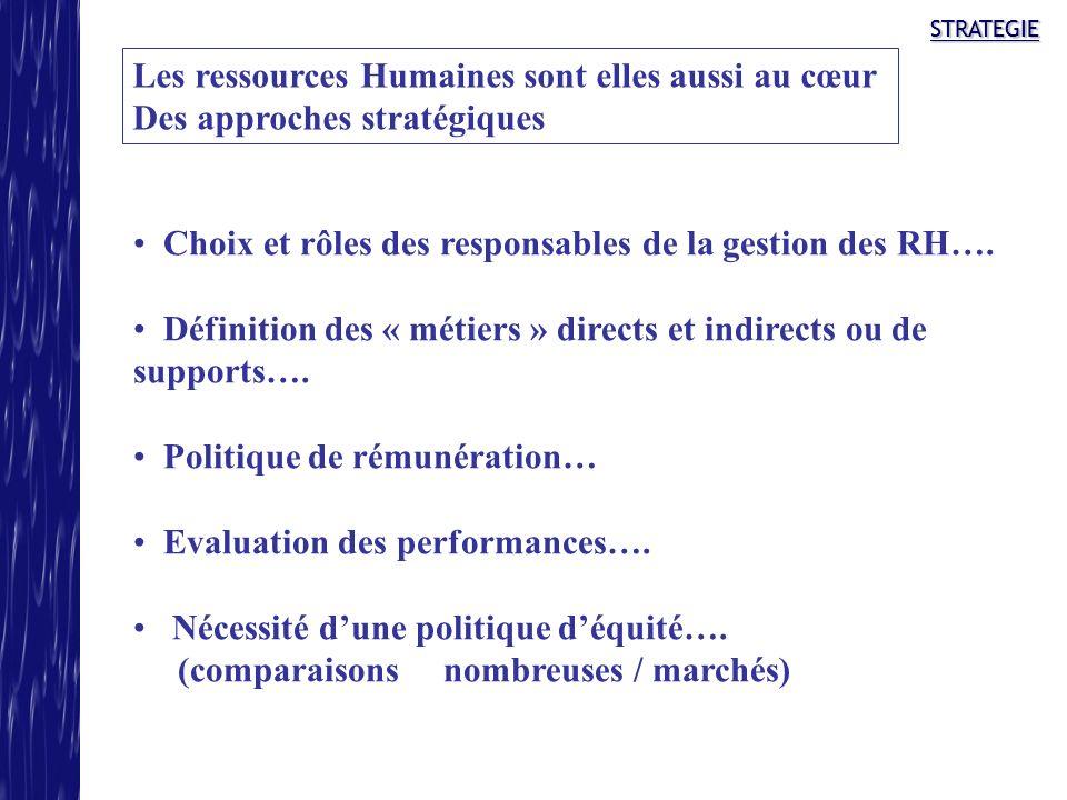STRATEGIESTRATEGIE Les ressources Humaines sont elles aussi au cœur Des approches stratégiques Choix et rôles des responsables de la gestion des RH….