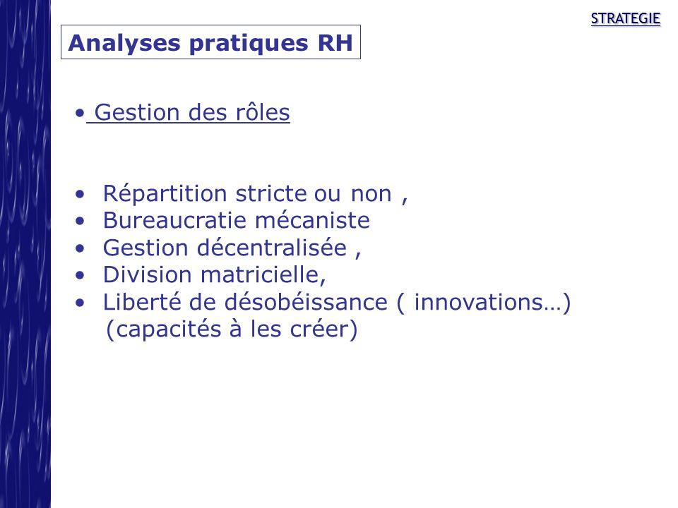 STRATEGIESTRATEGIE Analyses pratiques RH Gestion des rôles Répartition stricte ou non, Bureaucratie mécaniste Gestion décentralisée, Division matricie