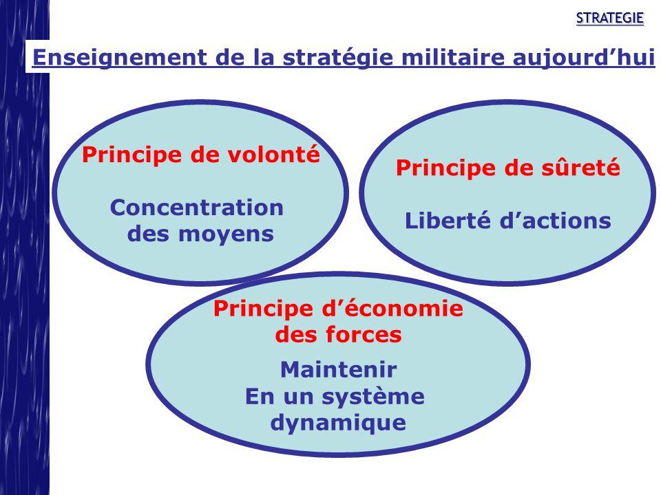 STRATEGIESTRATEGIE Enseignement de la stratégie militaire aujourdhui Principe de volonté Concentration des moyens Principe de sûreté Liberté dactions