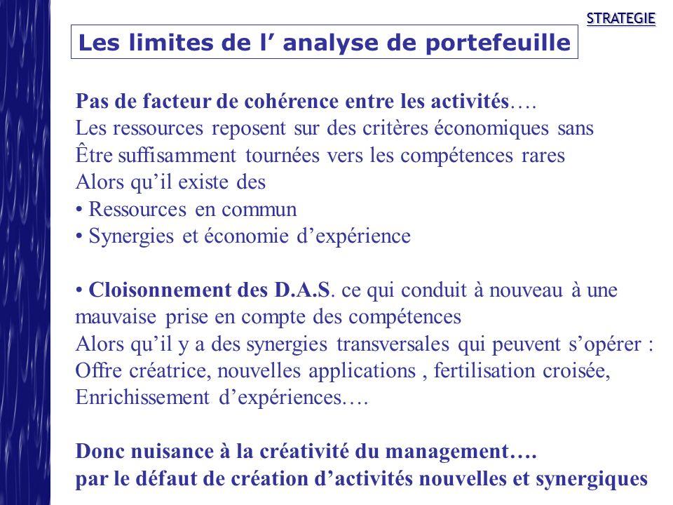 STRATEGIESTRATEGIE Les limites de l analyse de portefeuille Pas de facteur de cohérence entre les activités…. Les ressources reposent sur des critères