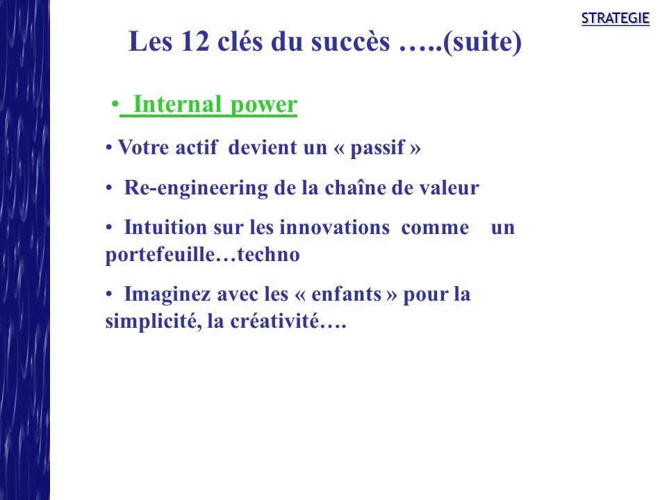 STRATEGIESTRATEGIE Les 12 clés du succès …..(suite) Internal power Votre actif devient un « passif » Re-engineering de la chaîne de valeur Intuition s