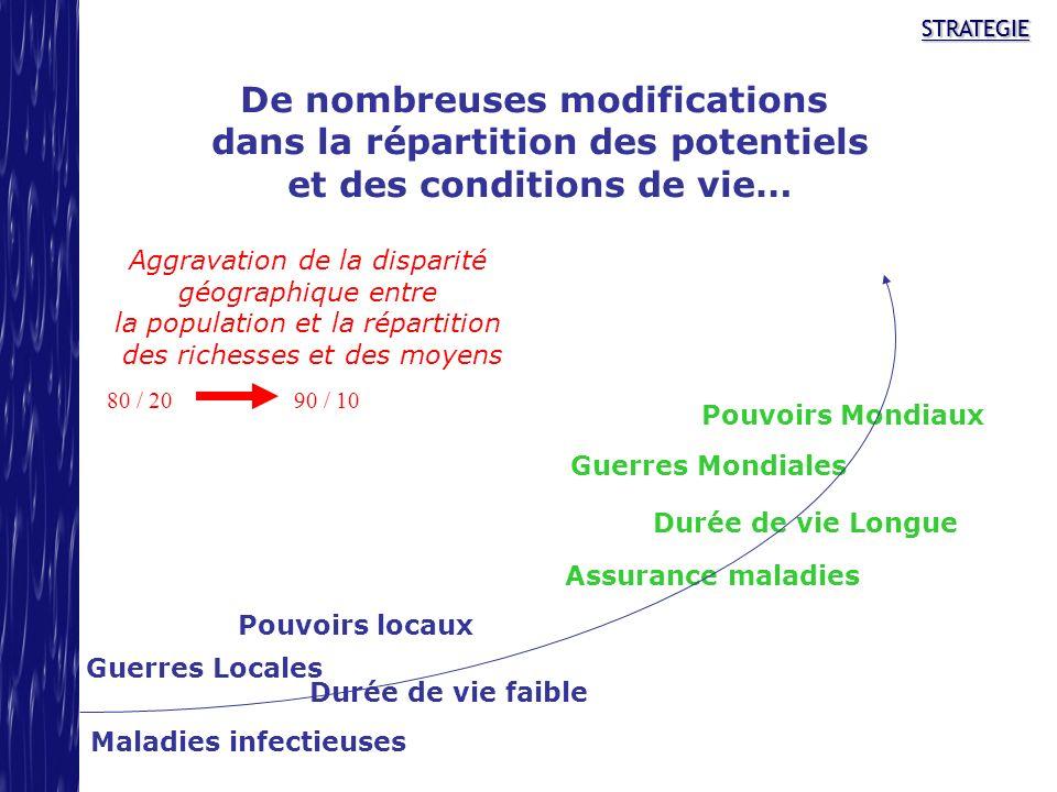 STRATEGIESTRATEGIE De nombreuses modifications dans la répartition des potentiels et des conditions de vie… Guerres Locales Maladies infectieuses Duré