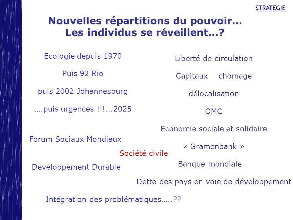 STRATEGIE Nouvelles répartitions du pouvoir… Les individus se réveillent…? Forum Sociaux Mondiaux Ecologie depuis 1970 Puis 92 Rio puis 2002 Johannesb
